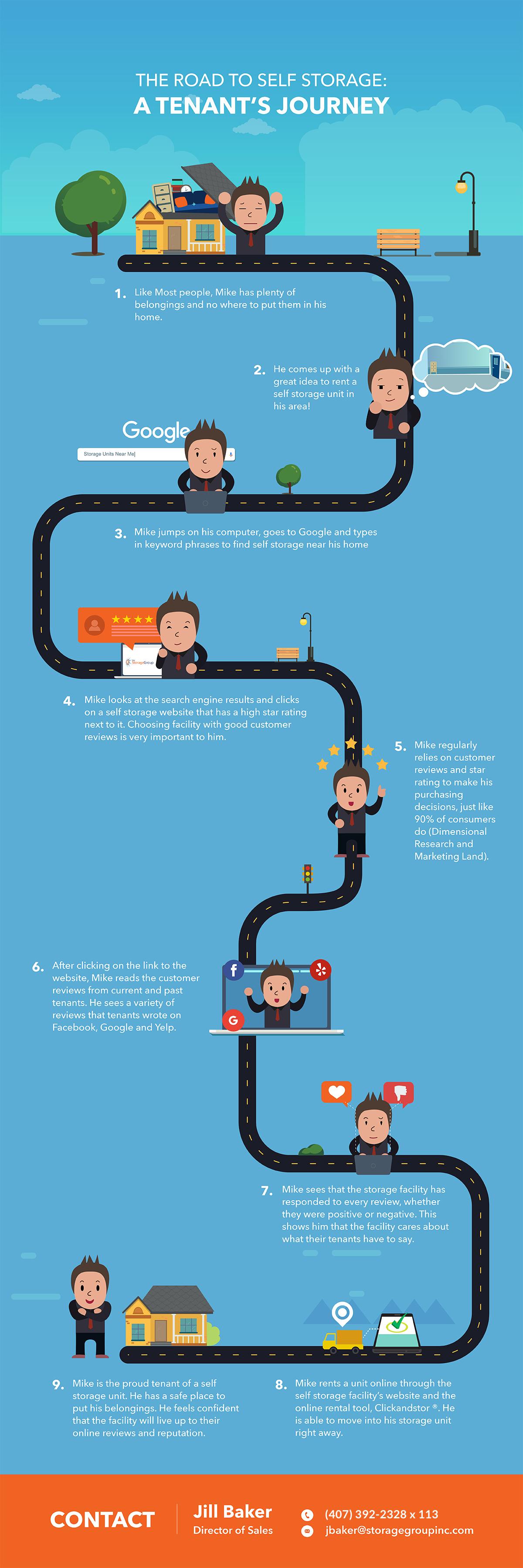 infographic STORAGE 3