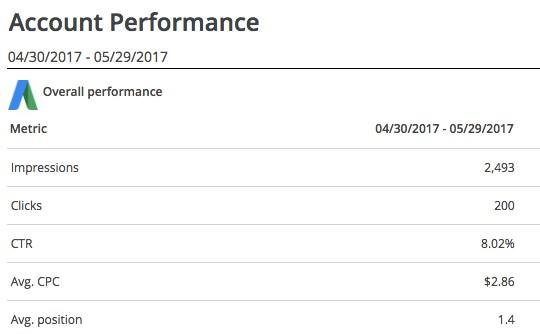 Pay-Per-Click Self Storage Success